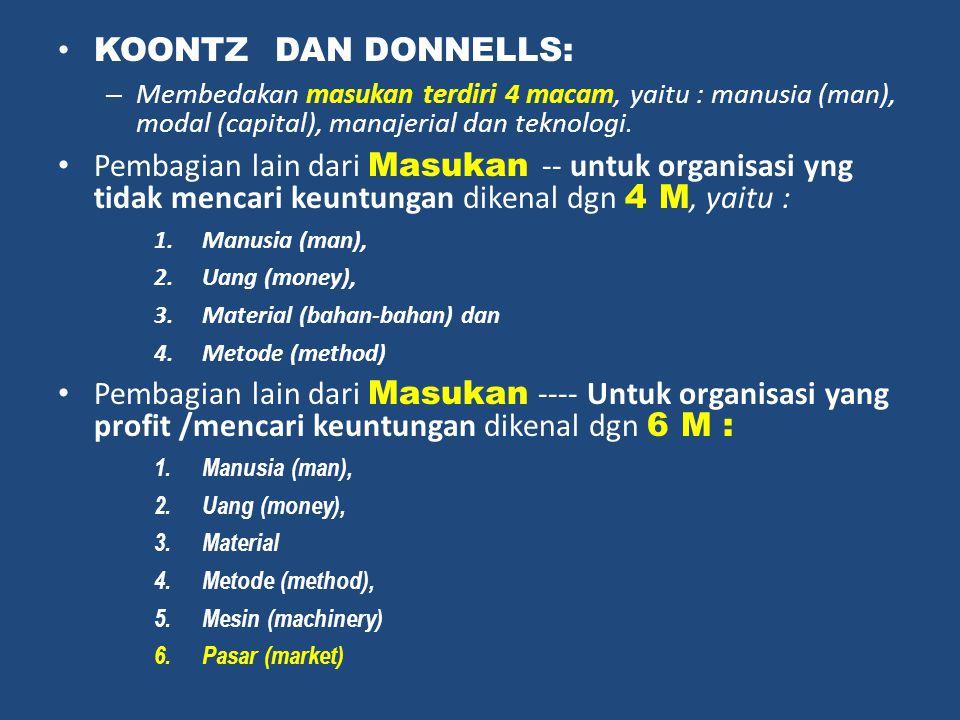 KOONTZ DAN DONNELLS: Membedakan masukan terdiri 4 macam, yaitu : manusia (man), modal (capital), manajerial dan teknologi.
