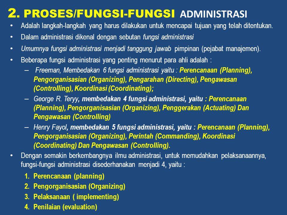 2. PROSES/FUNGSI-FUNGSI ADMINISTRASI