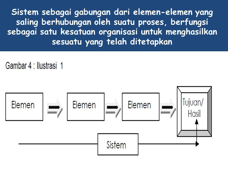 Sistem sebagai gabungan dari elemen-elemen yang saling berhubungan oleh suatu proses, berfungsi sebagai satu kesatuan organisasi untuk menghasilkan sesuatu yang telah ditetapkan