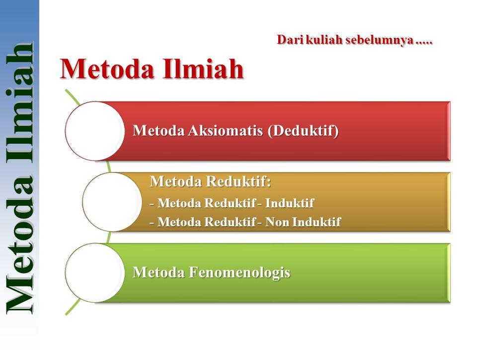Metoda Ilmiah Metoda Aksiomatis (Deduktif) Metoda Reduktif: