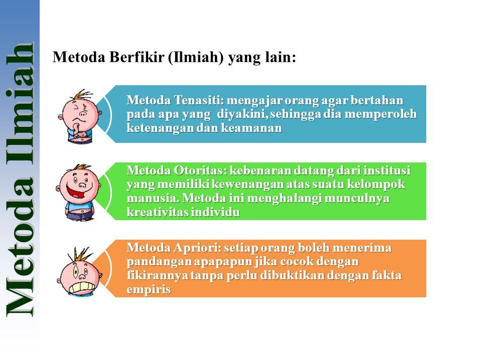 Metoda Berfikir (Ilmiah) yang lain: