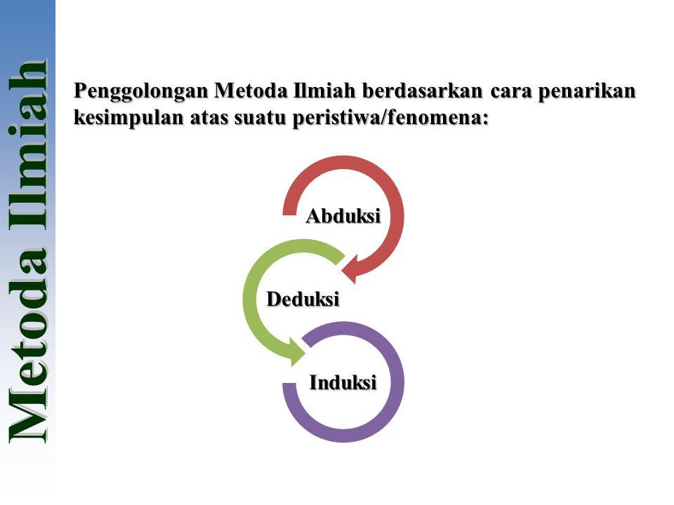Penggolongan Metoda Ilmiah berdasarkan cara penarikan kesimpulan atas suatu peristiwa/fenomena: