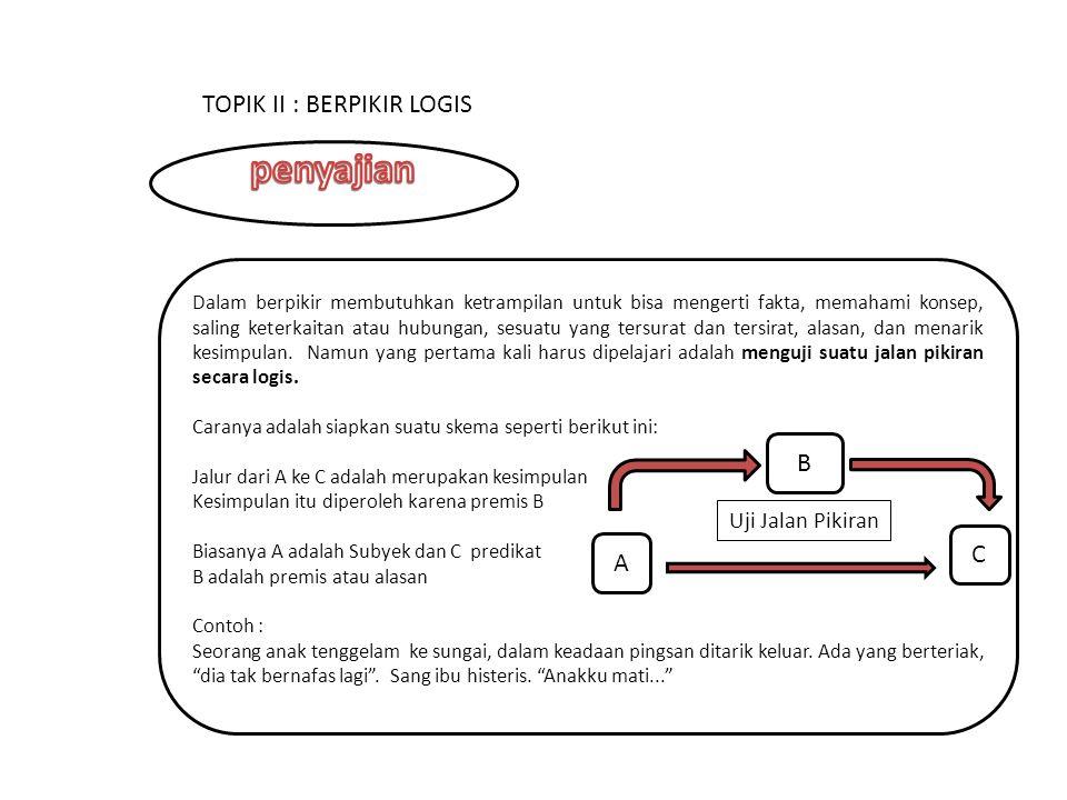 TOPIK II : BERPIKIR LOGIS