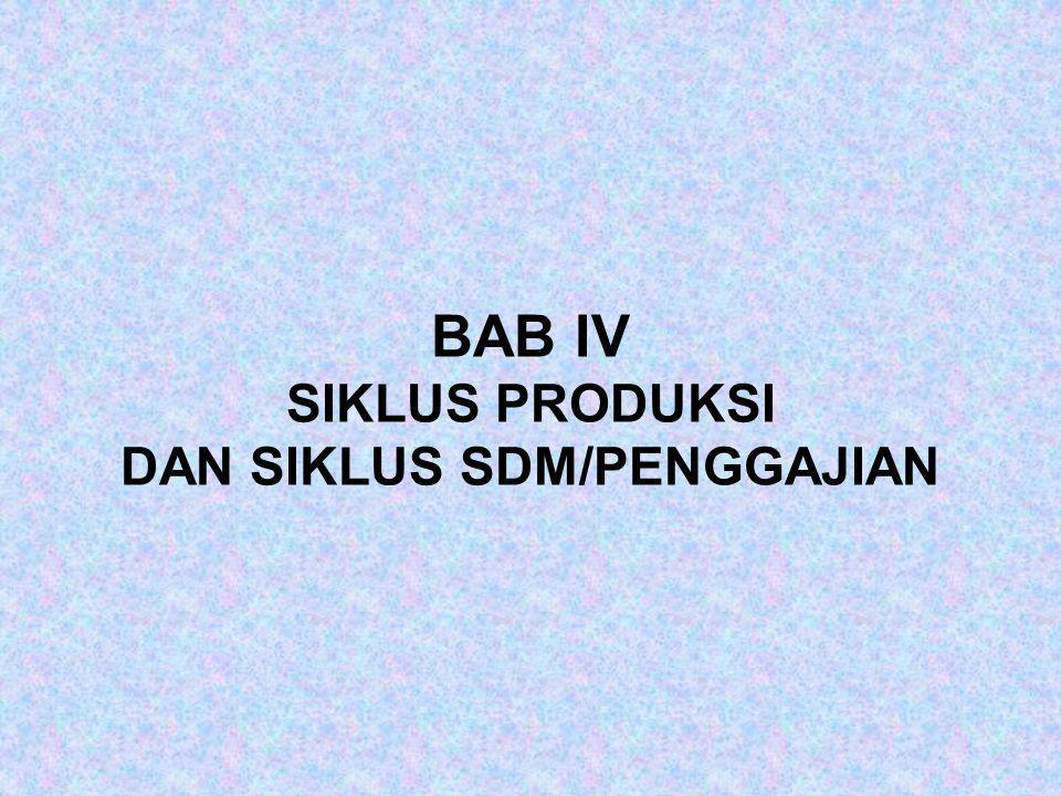 BAB IV SIKLUS PRODUKSI DAN SIKLUS SDM/PENGGAJIAN