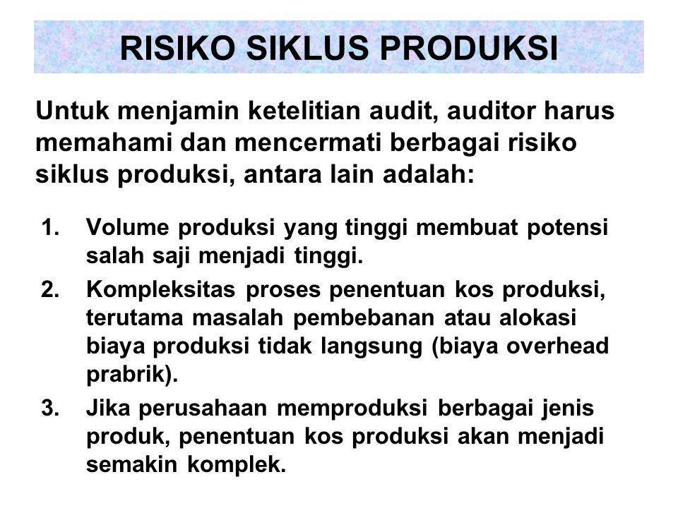 RISIKO SIKLUS PRODUKSI