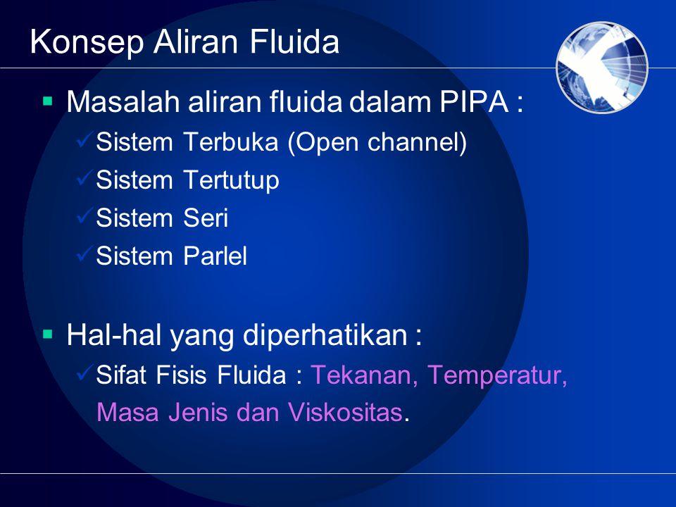Konsep Aliran Fluida Masalah aliran fluida dalam PIPA :