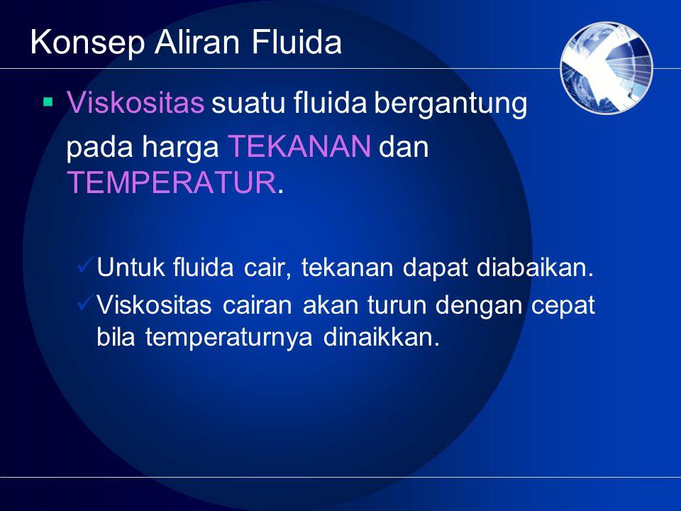 Konsep Aliran Fluida Viskositas suatu fluida bergantung
