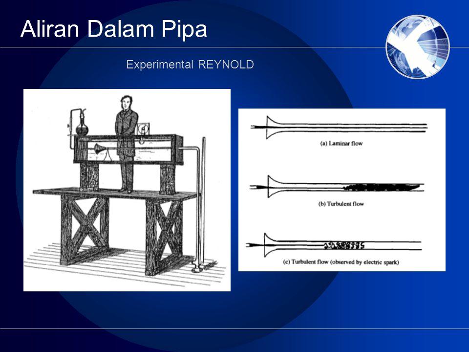 Aliran Dalam Pipa Experimental REYNOLD
