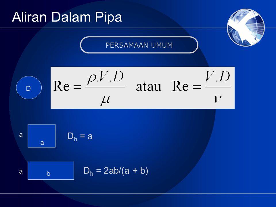 Aliran Dalam Pipa PERSAMAAN UMUM D a Dh = a b a Dh = 2ab/(a + b)