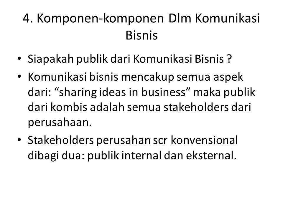 4. Komponen-komponen Dlm Komunikasi Bisnis