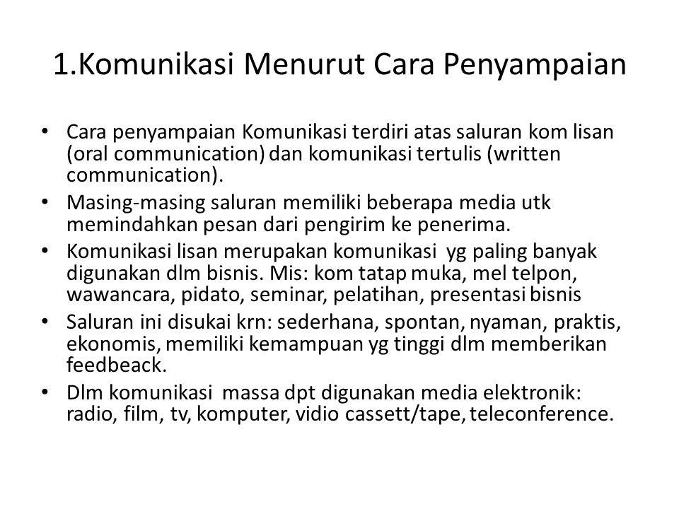 1.Komunikasi Menurut Cara Penyampaian