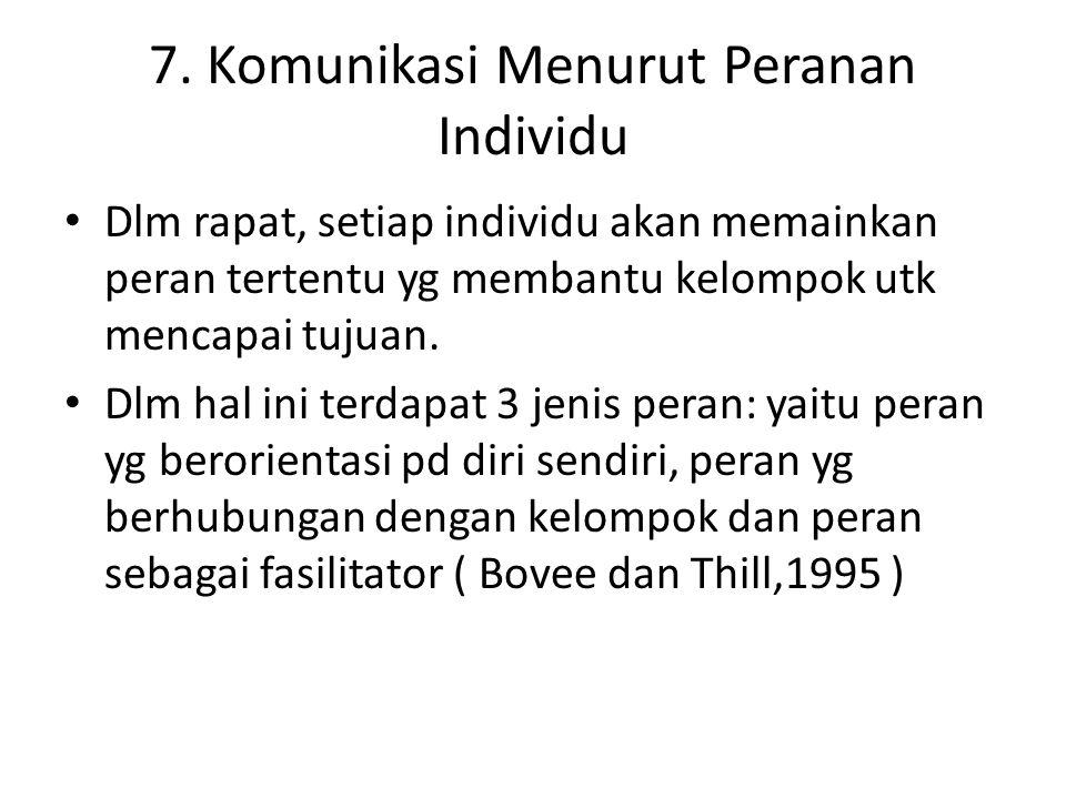 7. Komunikasi Menurut Peranan Individu