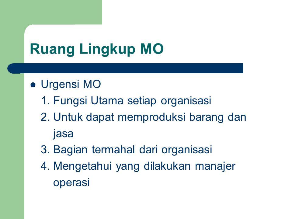 Ruang Lingkup MO Urgensi MO 1. Fungsi Utama setiap organisasi