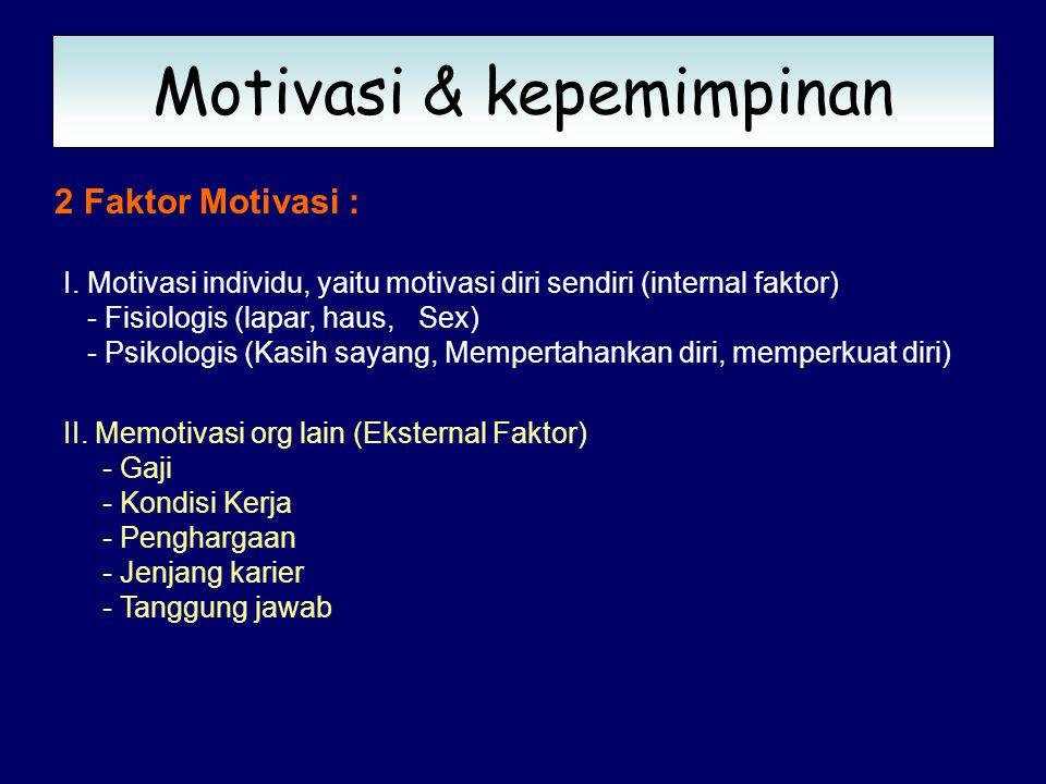 Motivasi & kepemimpinan