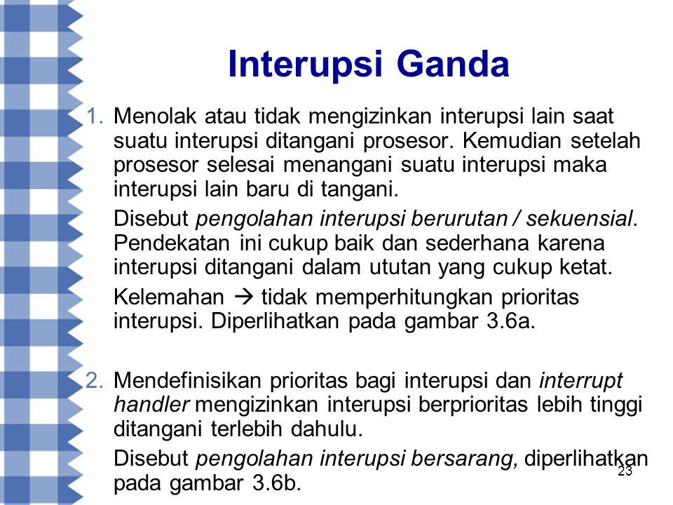 Interupsi Ganda