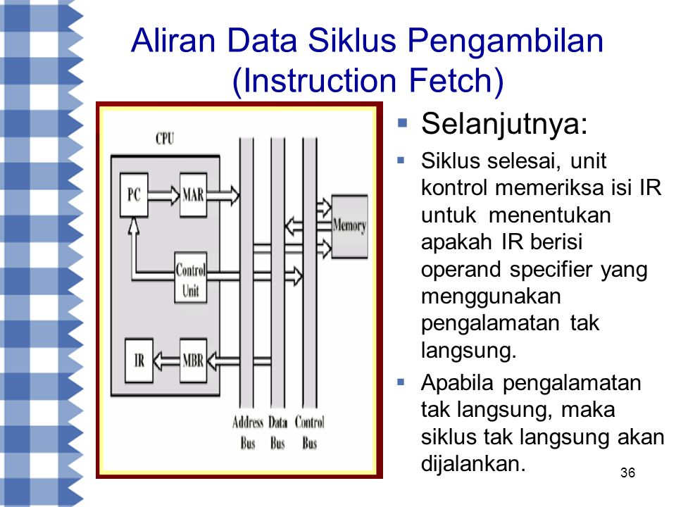Aliran Data Siklus Pengambilan (Instruction Fetch)