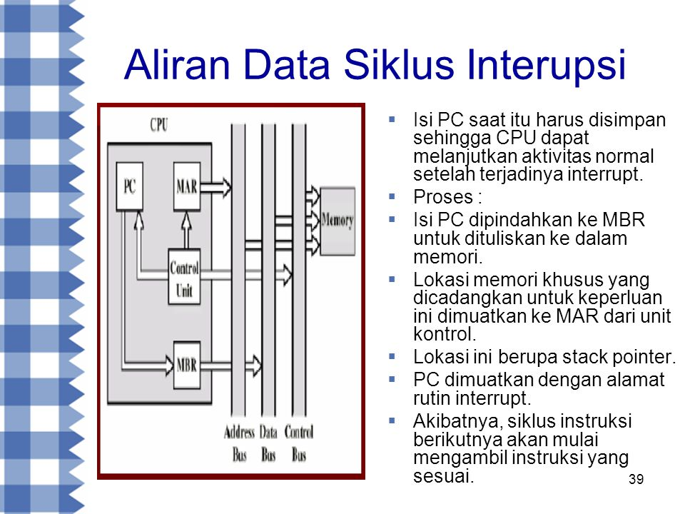 Aliran Data Siklus Interupsi