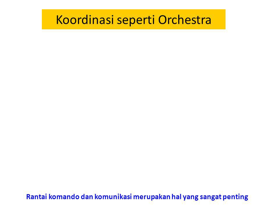 Koordinasi seperti Orchestra