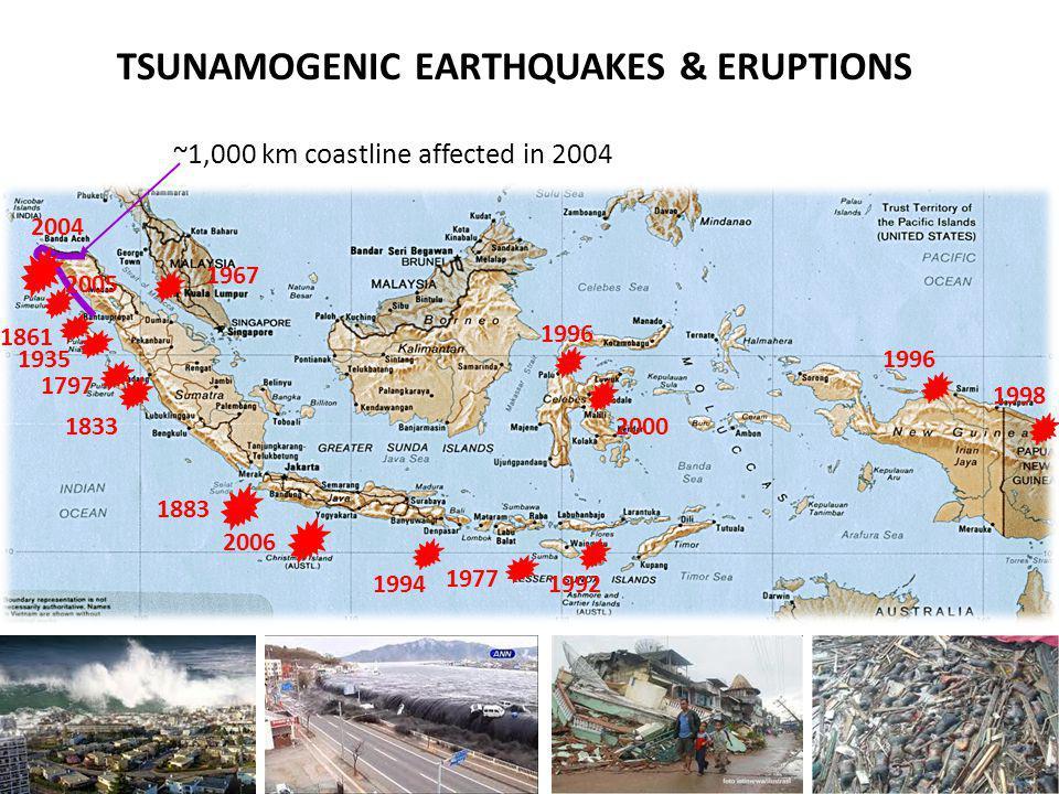 TSUNAMOGENIC EARTHQUAKES & ERUPTIONS