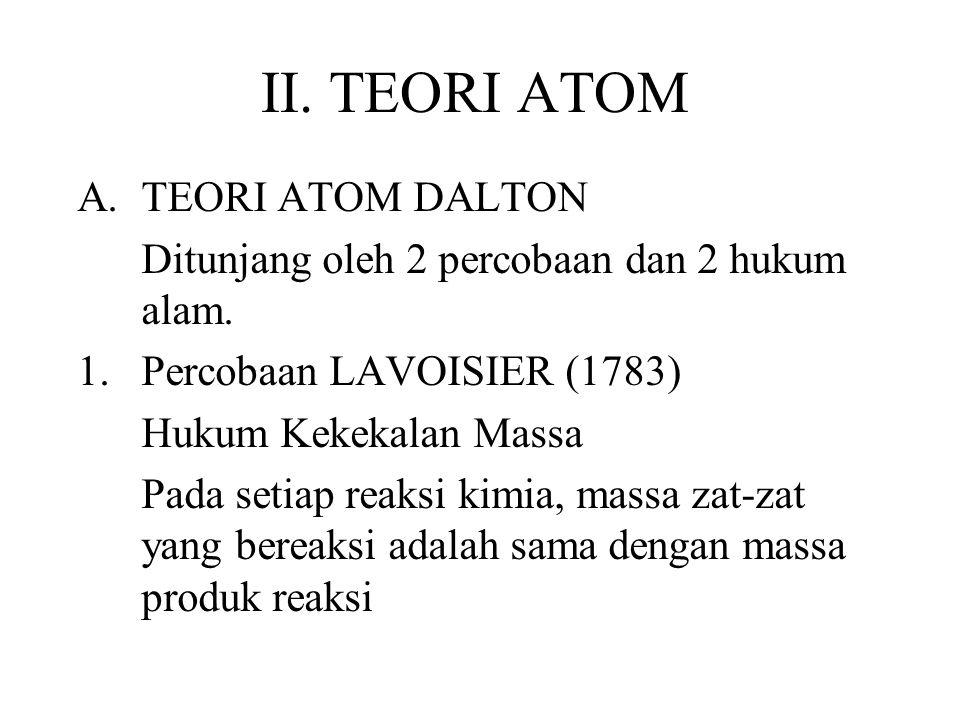 II. TEORI ATOM TEORI ATOM DALTON