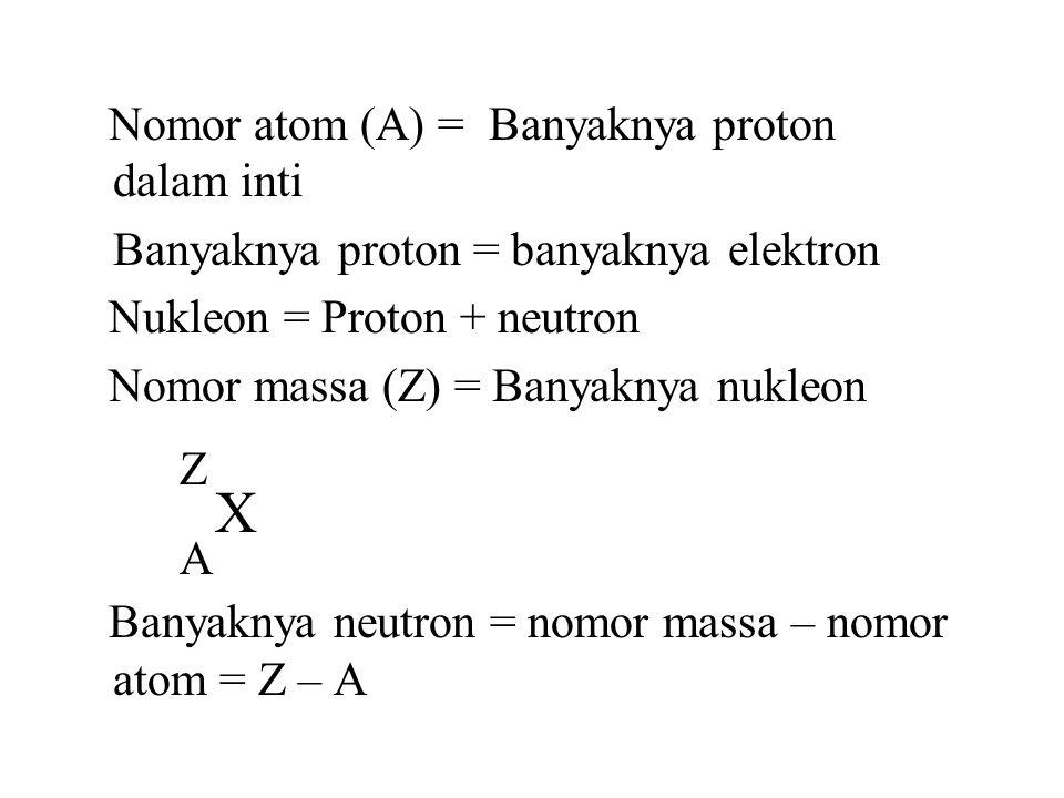 Nomor atom (A) = Banyaknya proton dalam inti