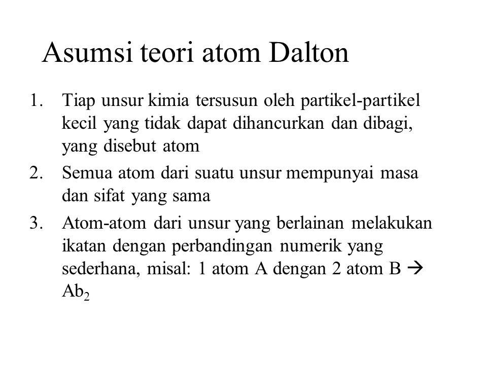 Asumsi teori atom Dalton