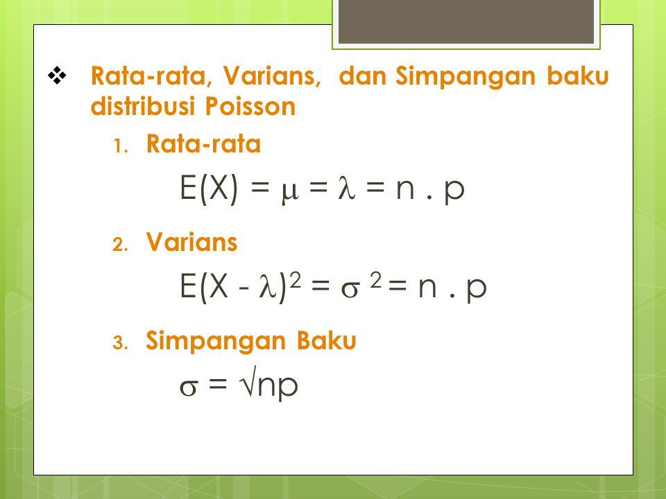 Rata-rata, Varians, dan Simpangan baku distribusi Poisson Rata-rata