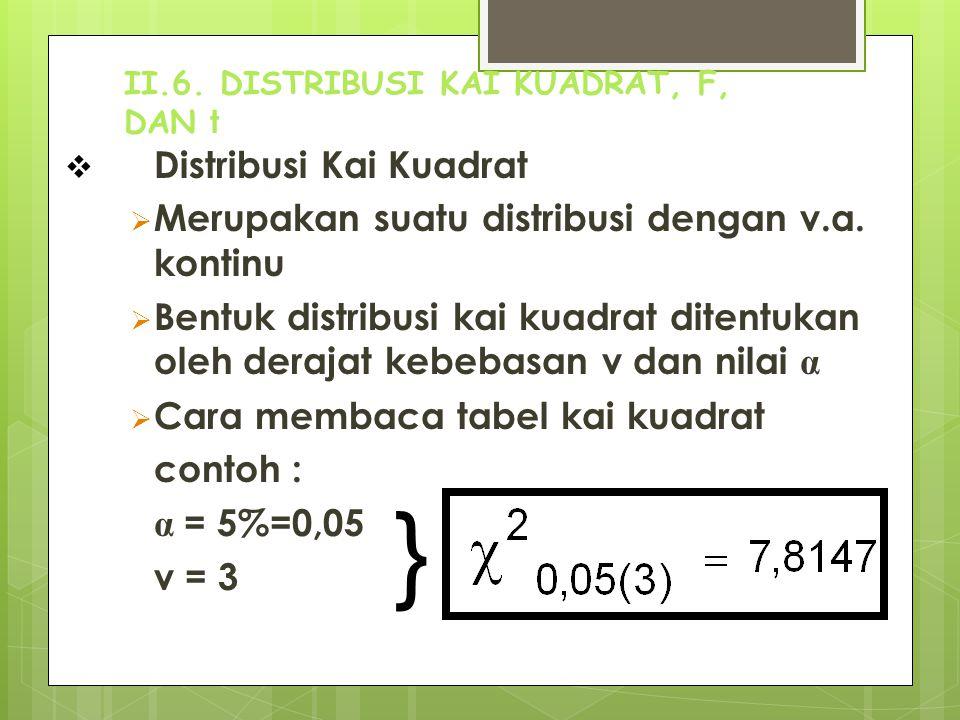 II.6. DISTRIBUSI KAI KUADRAT, F, DAN t