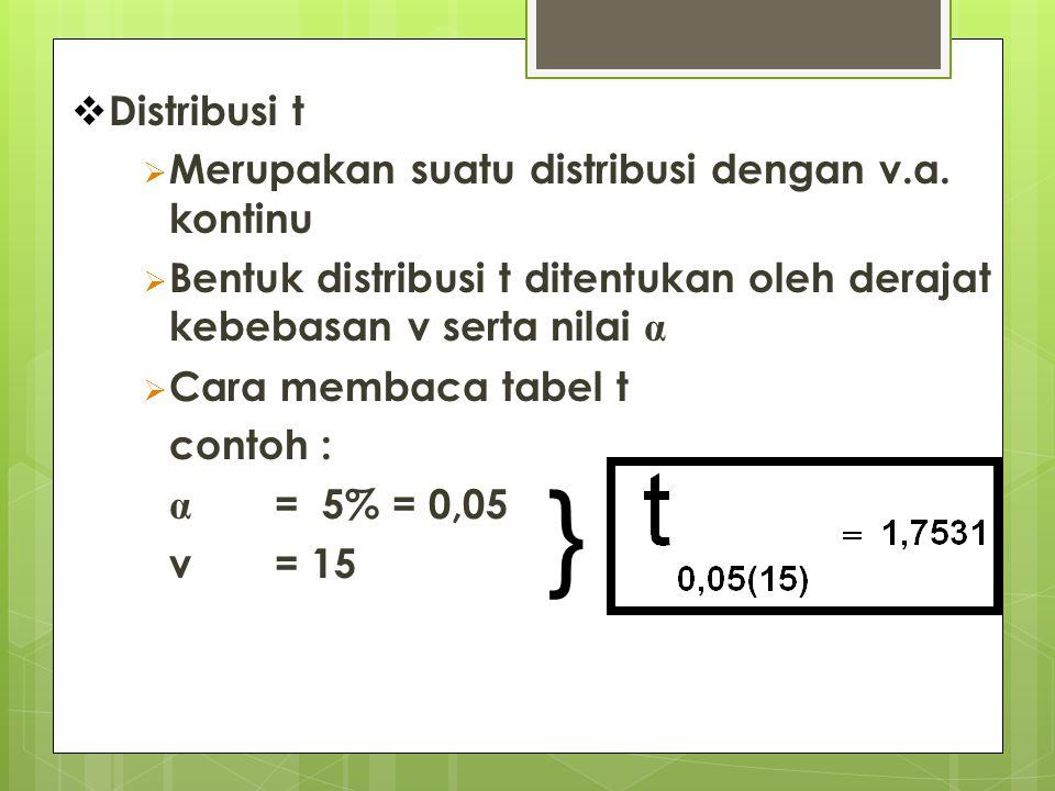 } Distribusi t Merupakan suatu distribusi dengan v.a. kontinu