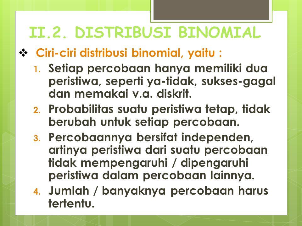 II.2. DISTRIBUSI BINOMIAL