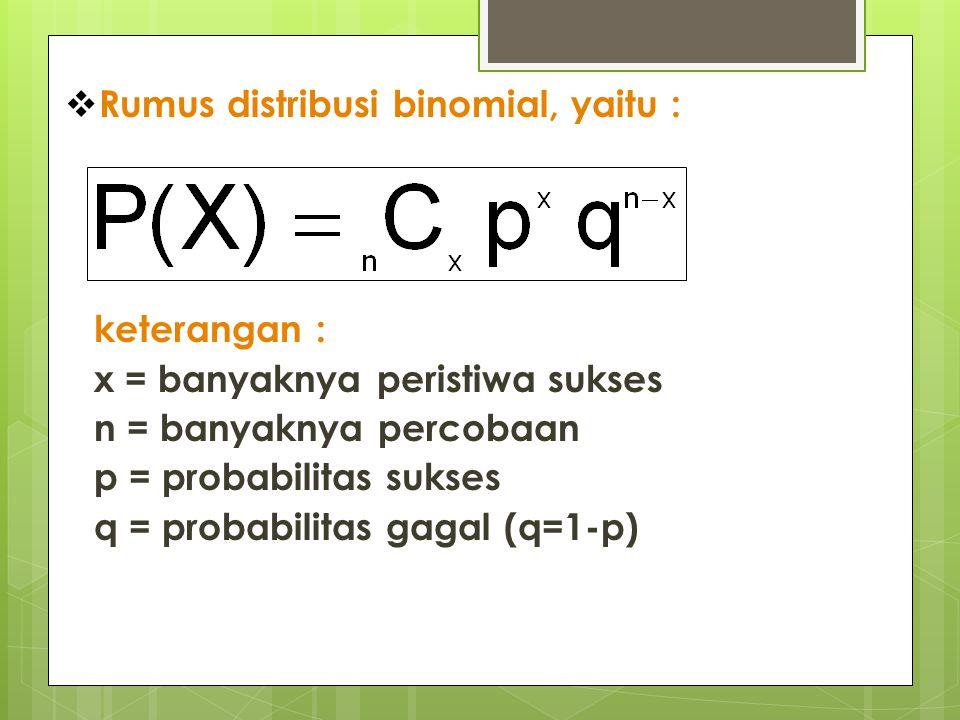 Rumus distribusi binomial, yaitu :