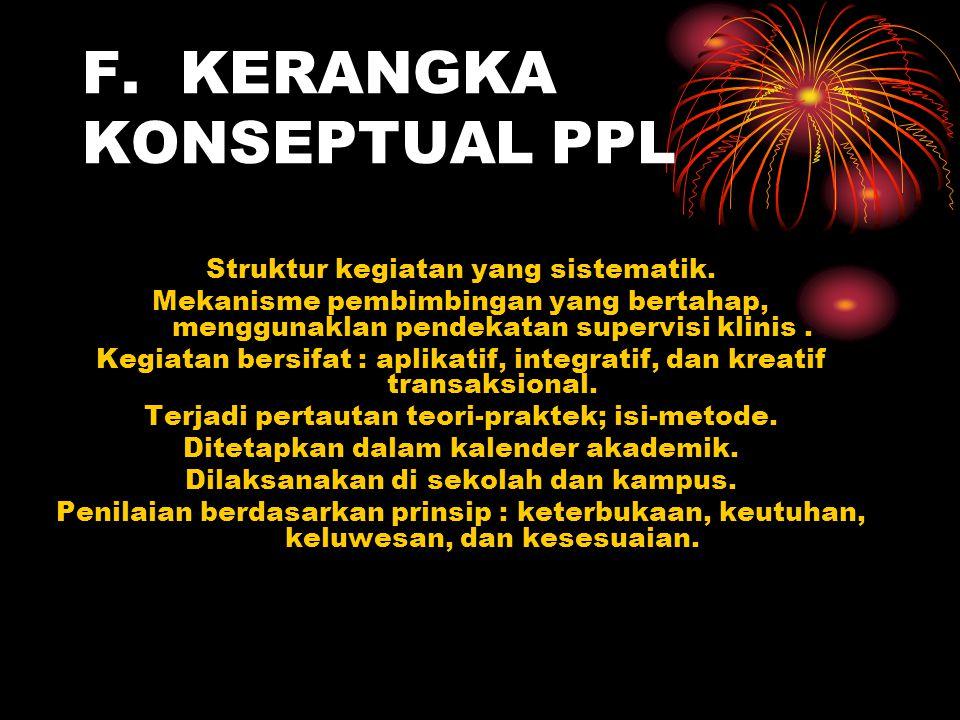 F. KERANGKA KONSEPTUAL PPL