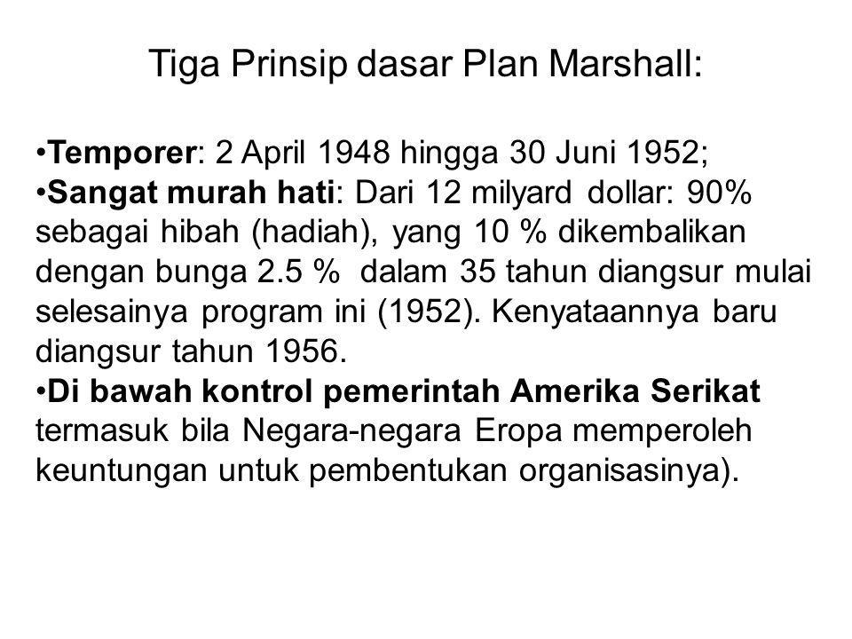 Tiga Prinsip dasar Plan Marshall: