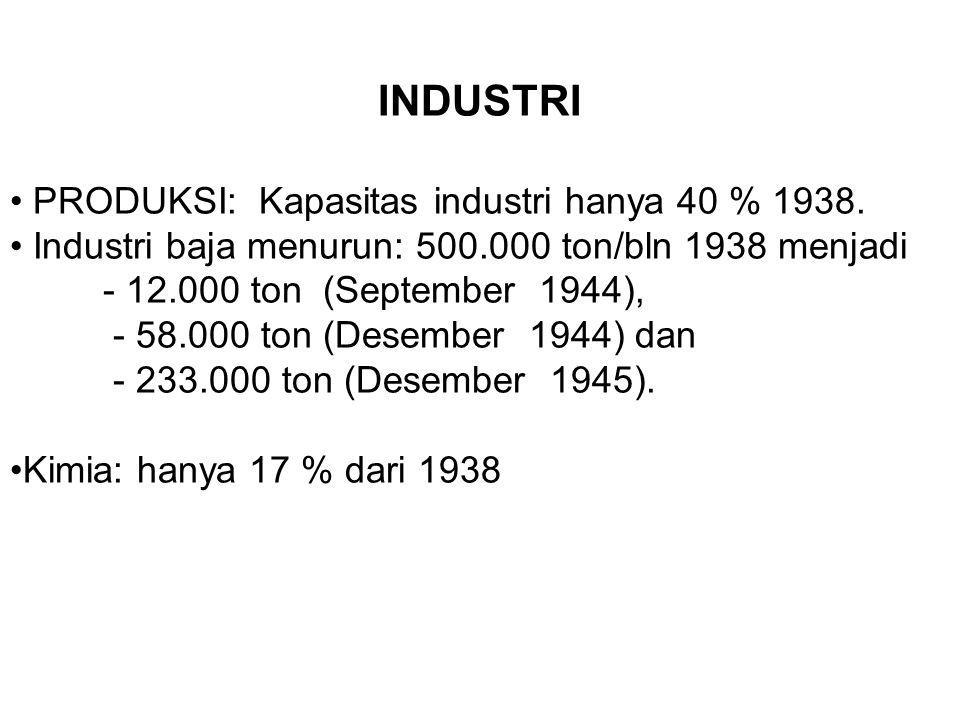 INDUSTRI PRODUKSI: Kapasitas industri hanya 40 % 1938.