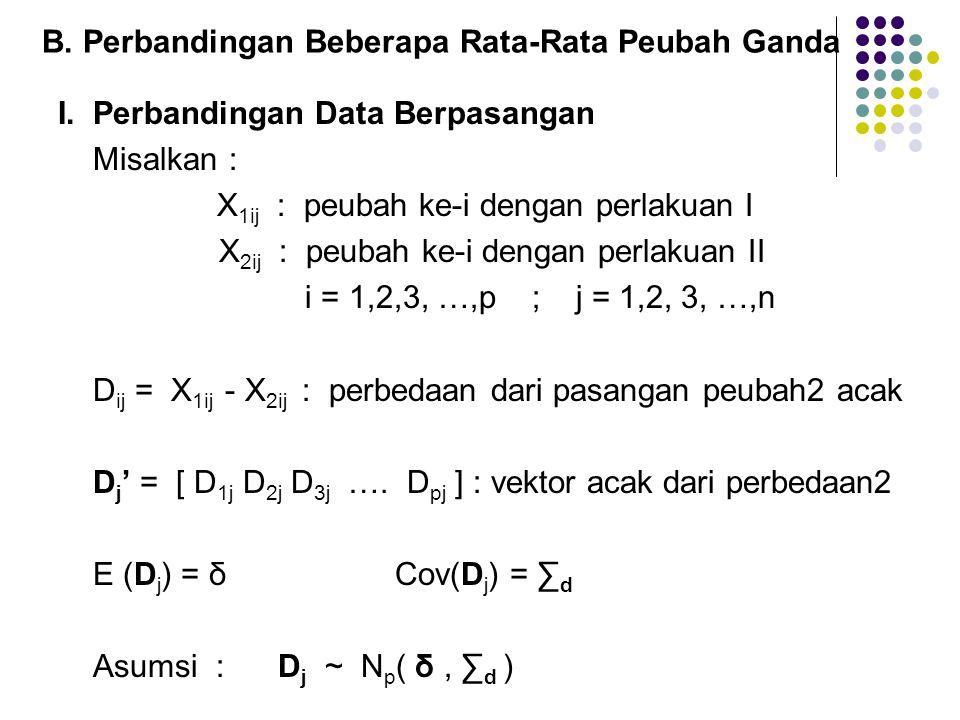 B. Perbandingan Beberapa Rata-Rata Peubah Ganda