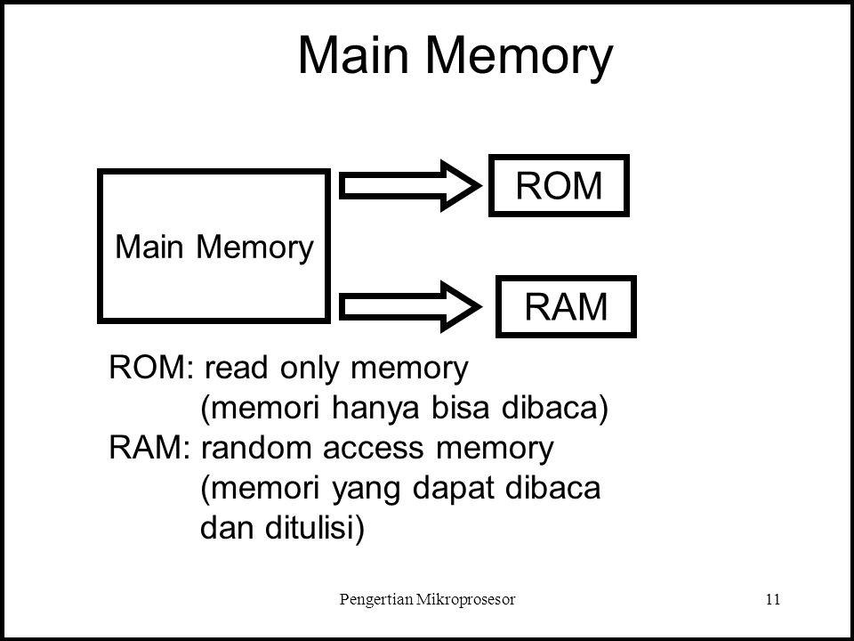 Pengertian Mikroprosesor