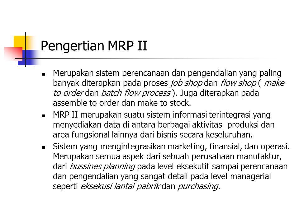 Pengertian MRP II
