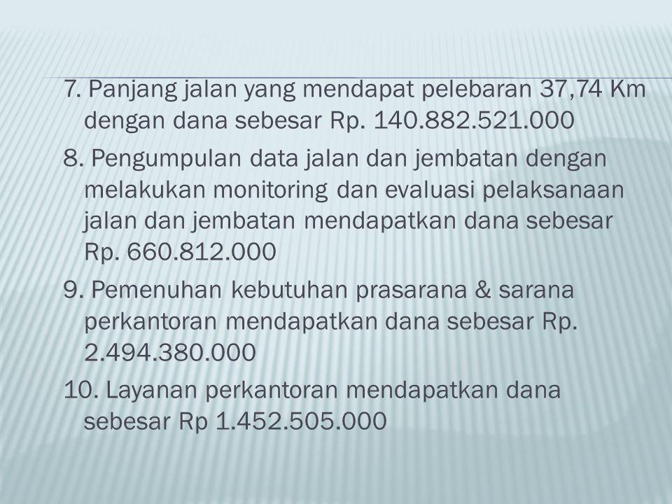 7. Panjang jalan yang mendapat pelebaran 37,74 Km dengan dana sebesar Rp. 140.882.521.000