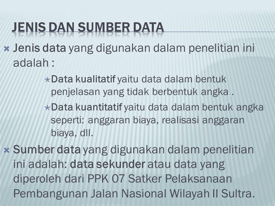 Jenis dan Sumber Data Jenis data yang digunakan dalam penelitian ini adalah :