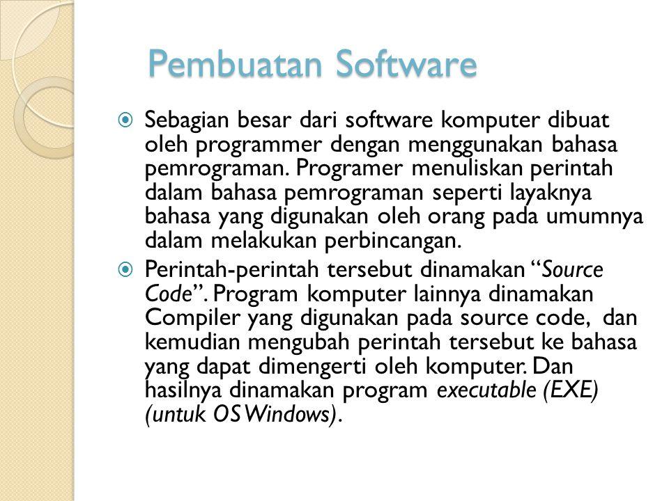 Pembuatan Software