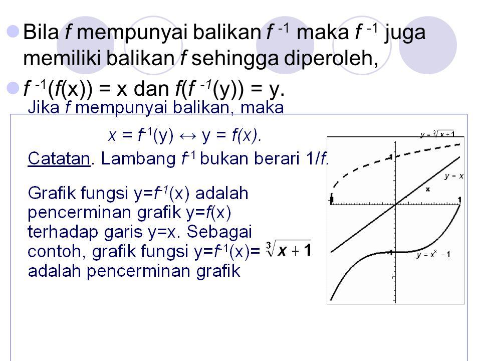 Bila f mempunyai balikan f -1 maka f -1 juga memiliki balikan f sehingga diperoleh,