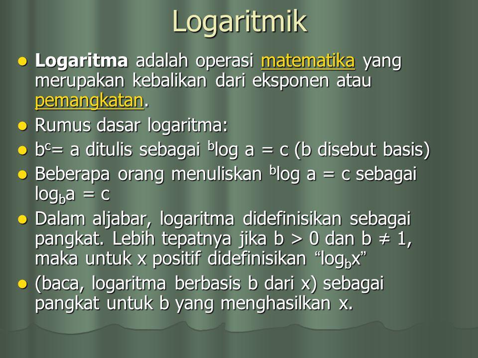Logaritmik Logaritma adalah operasi matematika yang merupakan kebalikan dari eksponen atau pemangkatan.