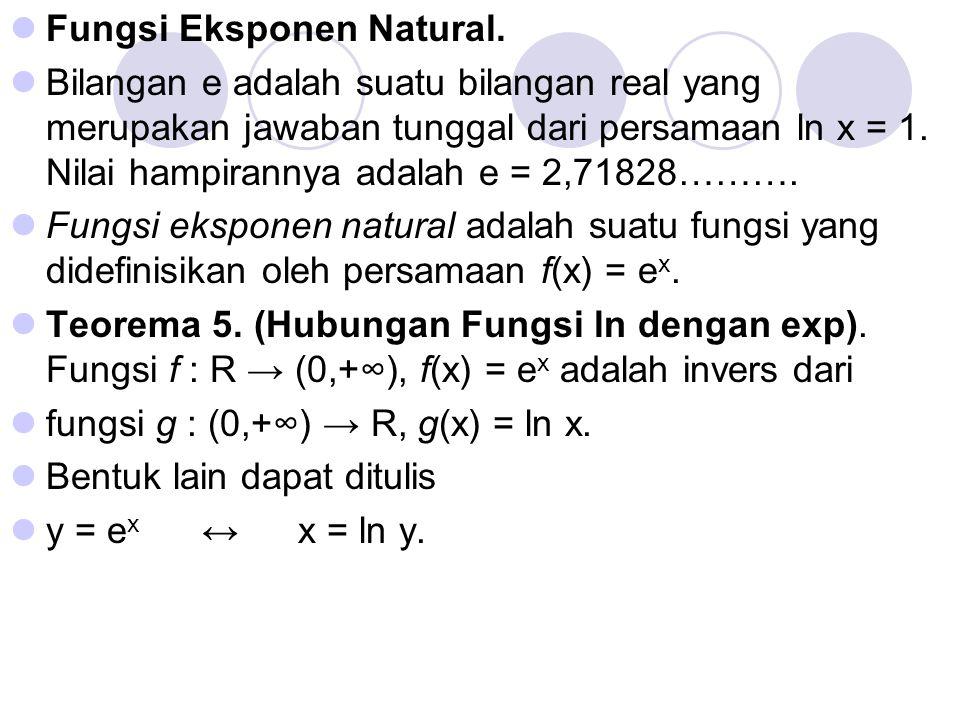 Fungsi Eksponen Natural.