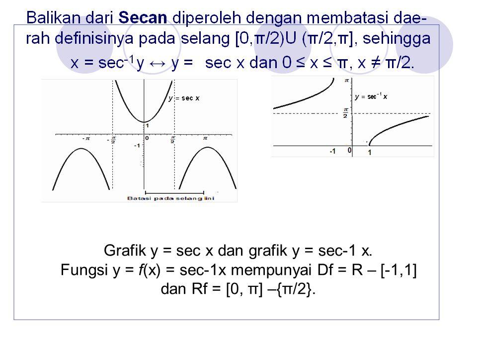 Grafik y = sec x dan grafik y = sec-1 x.