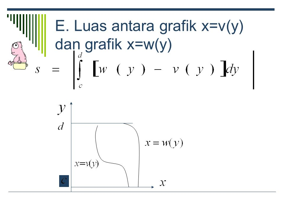 E. Luas antara grafik x=v(y) dan grafik x=w(y)