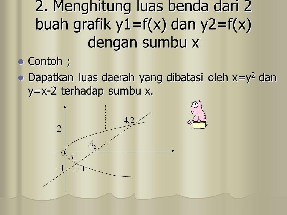 2. Menghitung luas benda dari 2 buah grafik y1=f(x) dan y2=f(x) dengan sumbu x