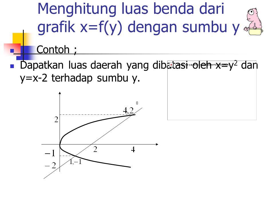 Menghitung luas benda dari grafik x=f(y) dengan sumbu y