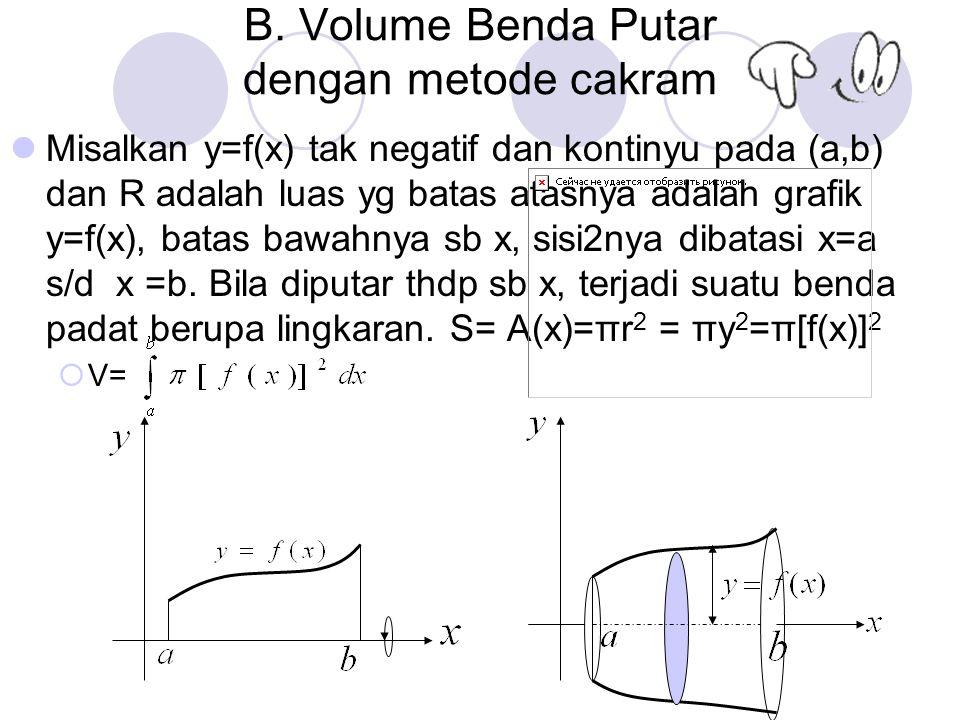 B. Volume Benda Putar dengan metode cakram