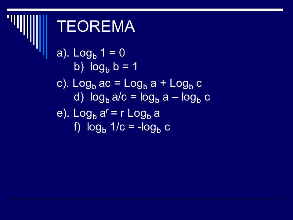 TEOREMA a). Logb 1 = 0 b) logb b = 1