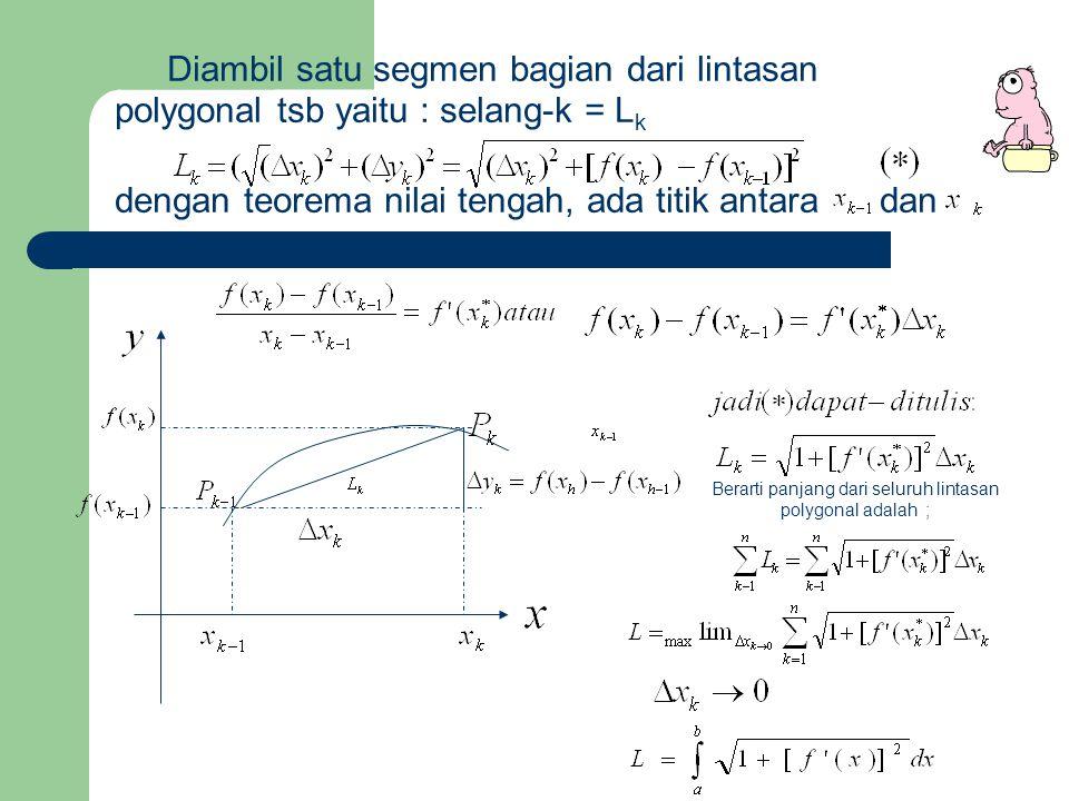 Berarti panjang dari seluruh lintasan polygonal adalah ;
